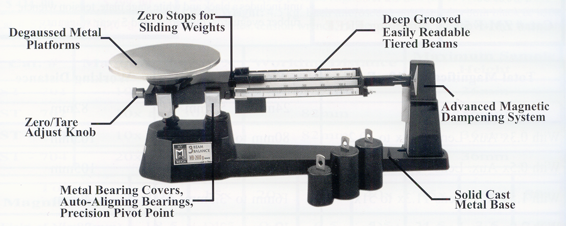 durable and affordable triple beam balance and ohaus scales at www